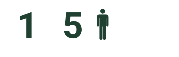 Up to 1 in 5 people with cancer will experience a clot